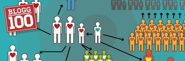 Hur mycket påverkas vi av att en person inte får stöd?