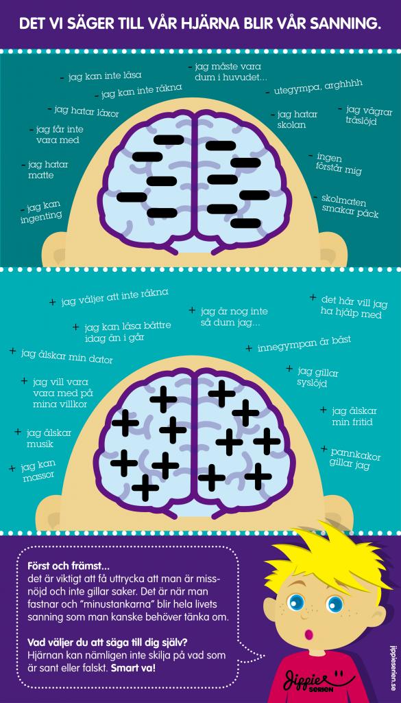 brain-mindset-jippieserien