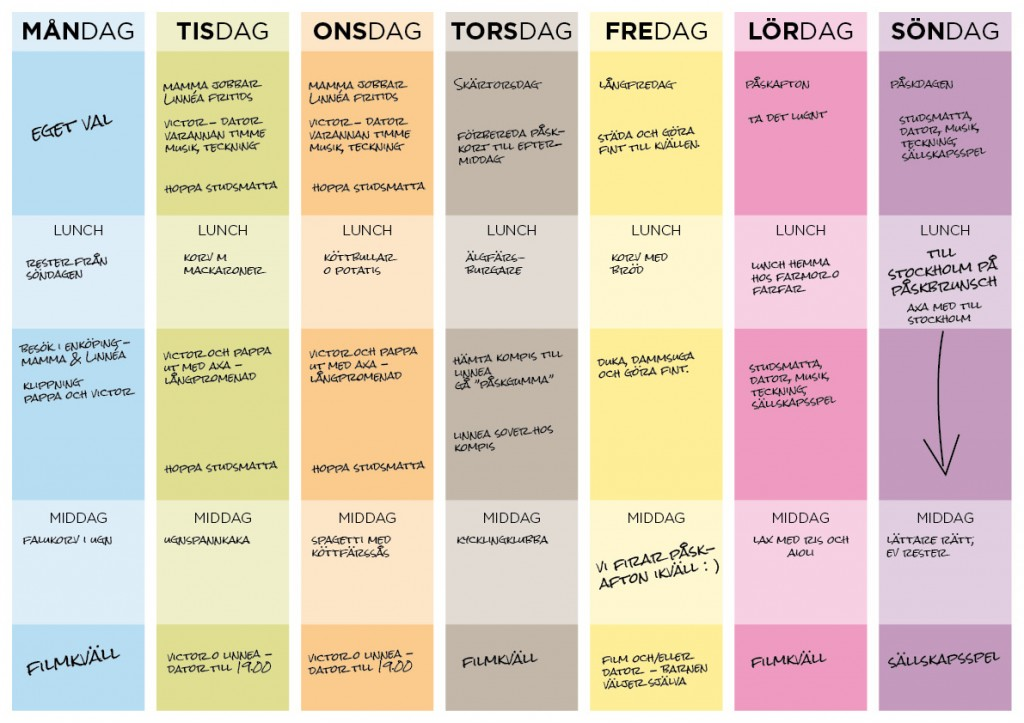planering | Jippieserien